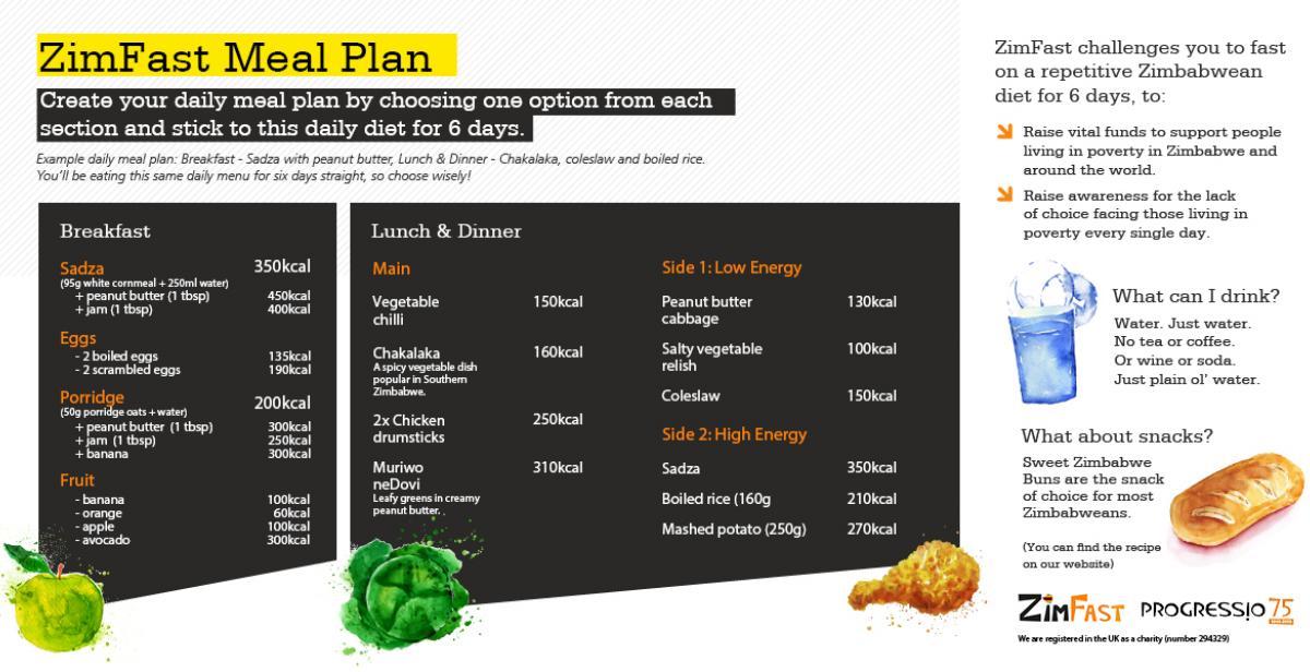 ZimFast meal plan
